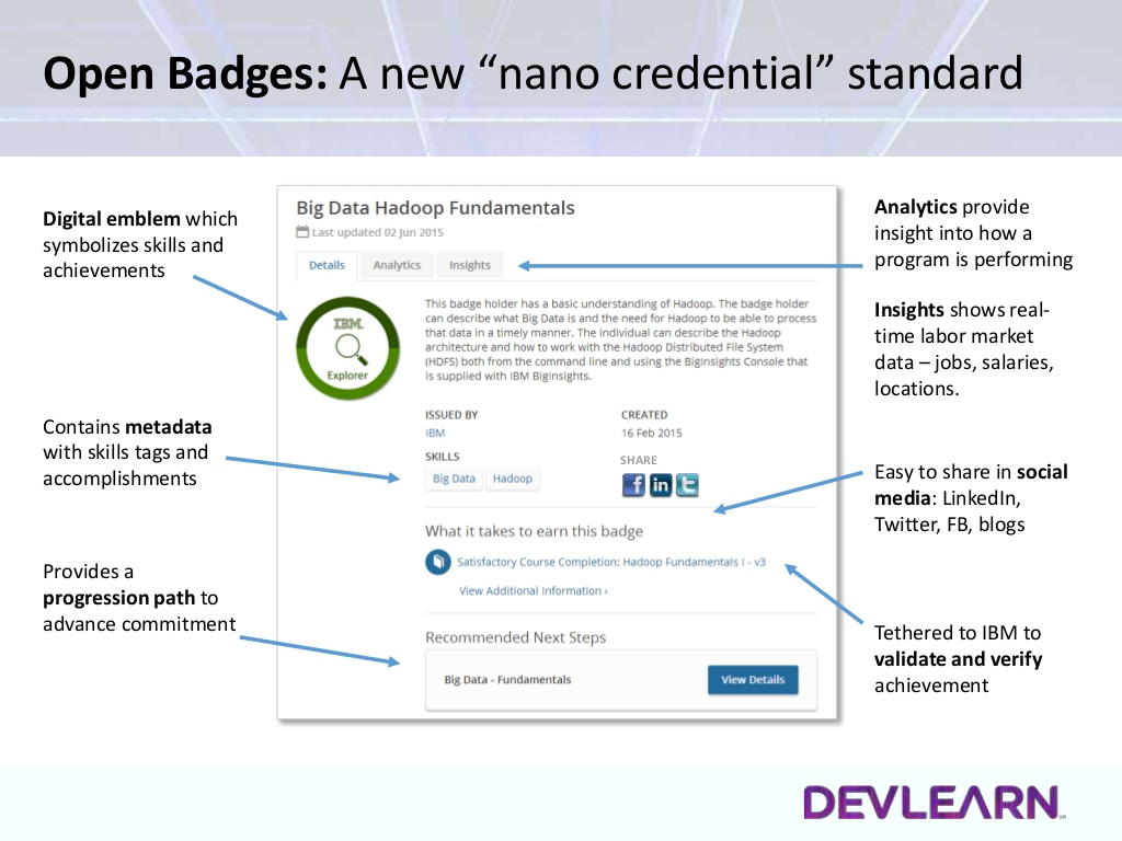 Meta-badges and Nanodegrees